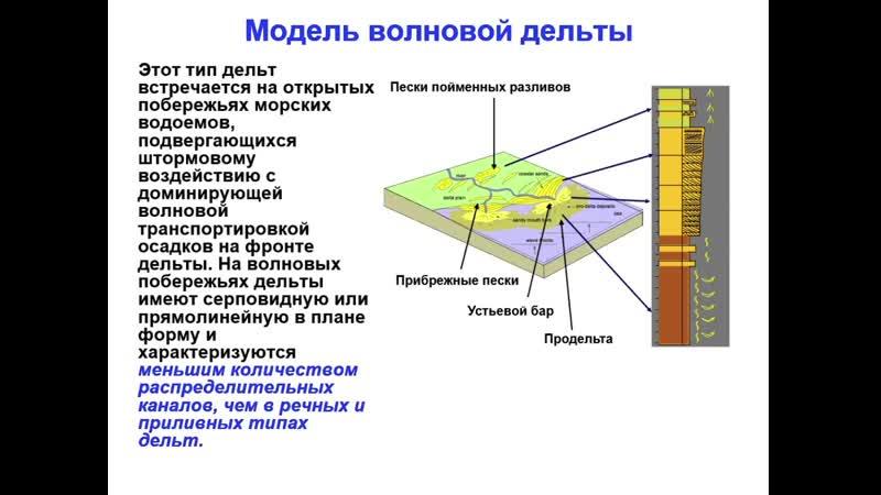 Литолого фациальный анализ лек 10