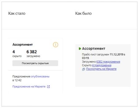 Яндекс.Маркет обновляет сводку данных о кампании, изображение №1