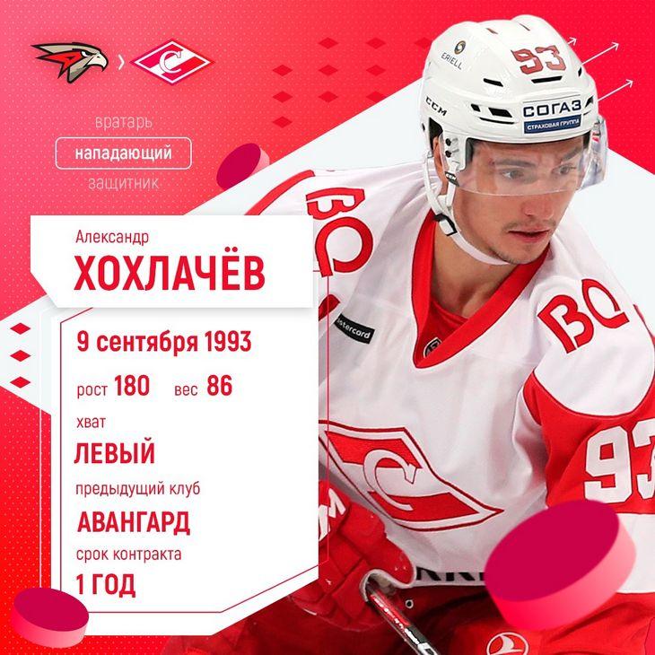 Александр Хохлачев