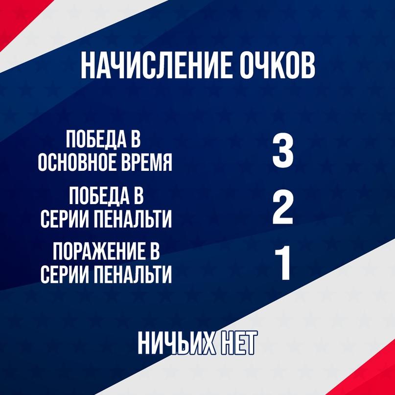 «СКА-Хабаровск» в элитном групповом раунде кубка. Что это значит?, изображение №6