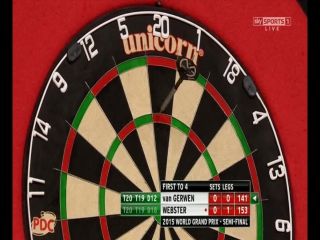 Michael van Gerwen vs Mark Webster (World Grand Prix 2015 / Semi Final)