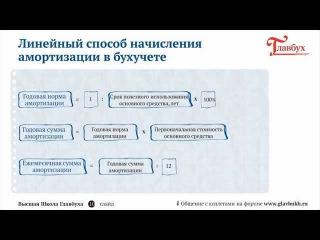 Амортизация основных средств. Ч-2