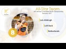 Lois Abbingh NED All star left back IHFtv Germany 2017