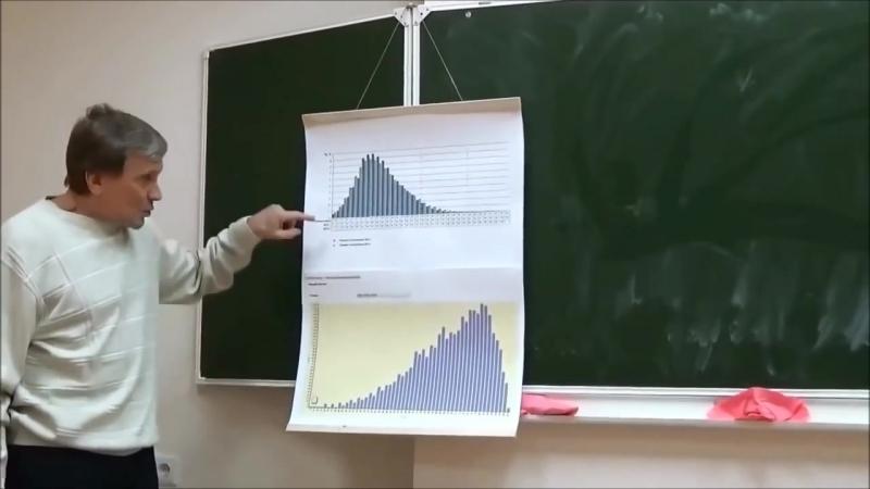 Что из себя представляет на самом деле ЕГЭ по математике. Профессор А.В.Иванов.
