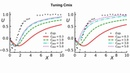 ANSYS Fluent: Introduction to the GEKO Turbulence Model - Part 2