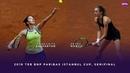 Margarita Gasparyan vs. Petra Martic | 2019 TEB BNP Paribas Istanbul Cup Semifinal