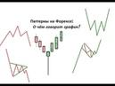 Паттерны на Форексе О Чём говорит график! часть 1.