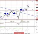 Торговая стратегия по EURUSD и GBPUSD на 17 сентября