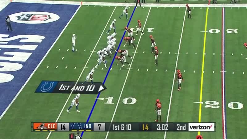 Browns vs Colts Preseason Week 2 Highlights NFL 2019