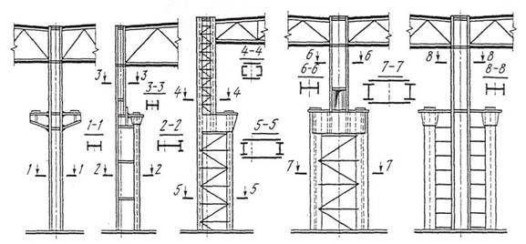 Виды колонн одноэтажных промышленных зданий.