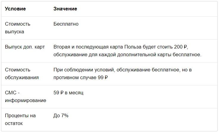 расчёт кредита онлайн калькулятор восточный