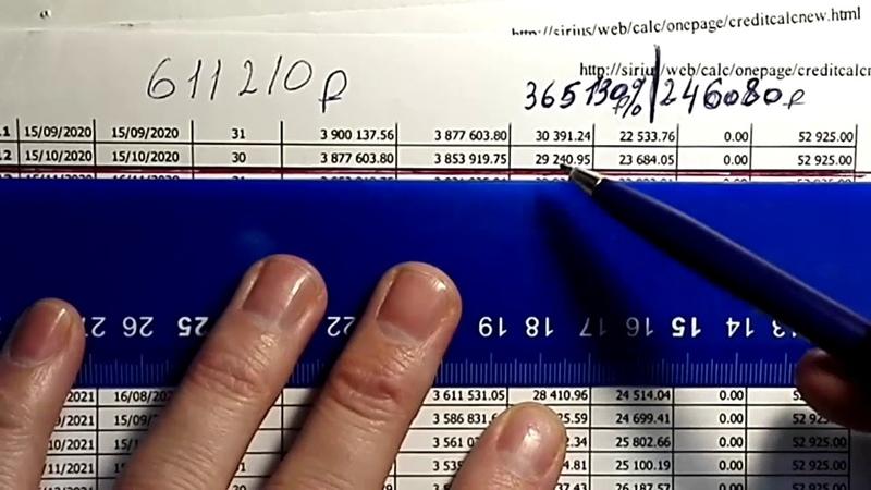 Сравнение графика платежей по ипотеке и графика погашения рассрочки в кооперативе Бест Вей