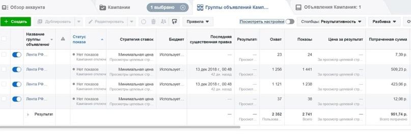 278 612 руб выручки для кондитерской онлайн-школы в Instagram, изображение №23