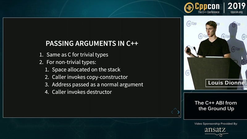 """CppCon 2019: Louis Dionne """"The C ABI From the Ground Up"""""""