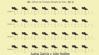 Los Ritmos del Tango - 21 - Tiempo Simple de Vals - 1--