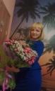 Фотоальбом Алены Седельниковой
