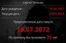 Петенин Сергей | Владимир | 19