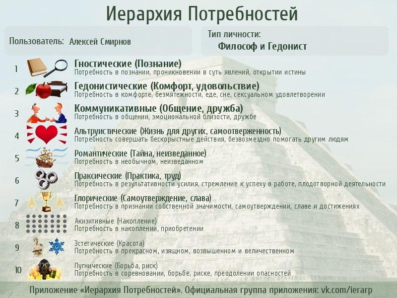 фото из альбома Алексея Смирнова №15