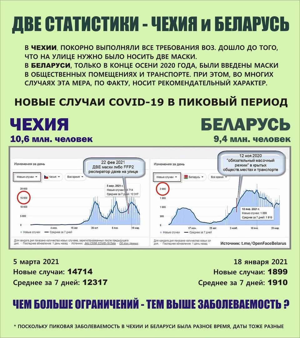 Секта СВИДЕТЕЛЕЙ КОРОНАВИРУСА 80558