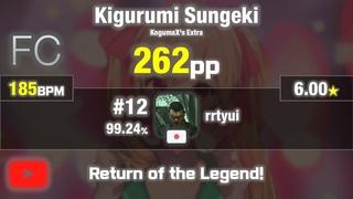 rrtyui | Chikamori Kayako - Kigurumi Sungeki [KogumaX's Extra] % | NM FC #12 - 262pp