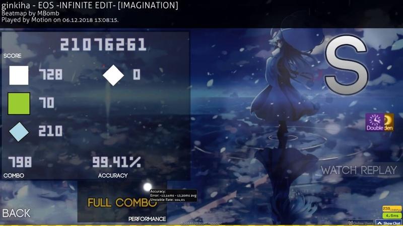 Osu catch Motion ginkiha EOS INFINITE EDIT IMAGINATION HD DT 99 41% 6 FC 972pp